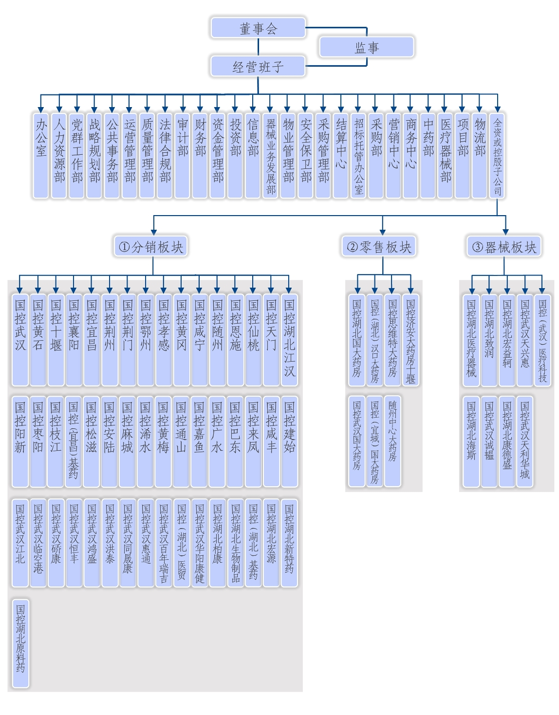 1.3 PPT【组织架构图】网站改版_1.jpg